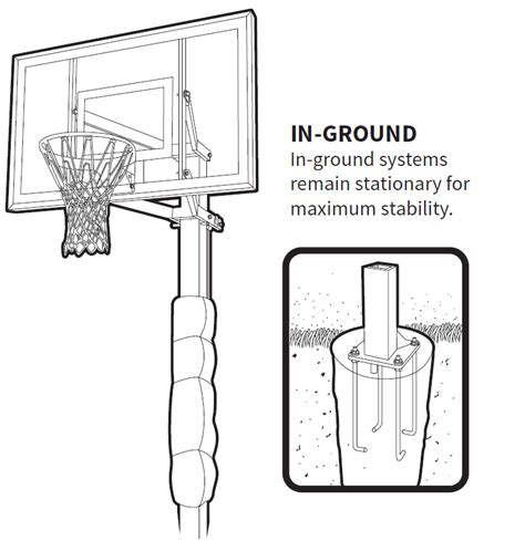 basketball goal buying guide hayneedlecom