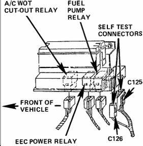 jeep wiring 88 jeep cherokee wiring diagram best free With location besides 1986 ford bronco ii on 94 bronco fuse diagram