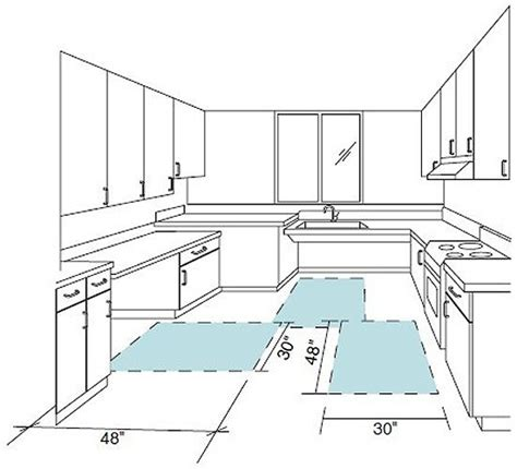 Kitchen Fixtures Standard Dimensions by Adjusting Your Home For Accessible Living Wheel Chair