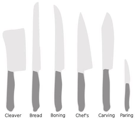 type of kitchen knives knife store april 2014