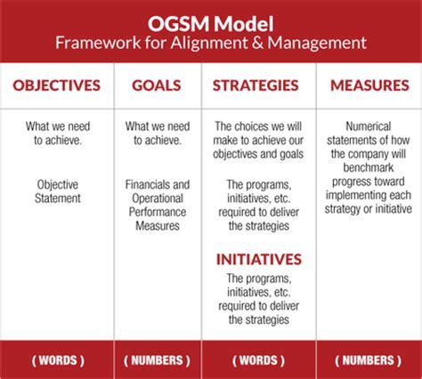 strategic planning goals and objectives template strategic power toolkit sos biz giuseppe de