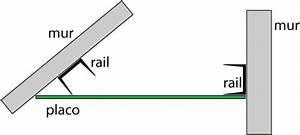 Doubler Un Mur En Placo Sur Rail : comment poser un placo sur un rail 45 ~ Dode.kayakingforconservation.com Idées de Décoration