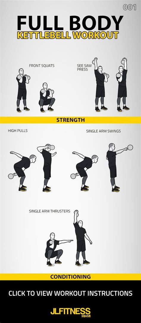 kettlebell body workout workouts kettlebells training mma rope jump juanlugofitness anaerobic exercises exercise conditioning strength challenge possibly else favorite