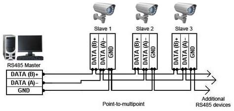 R 485 Diagram 2wire by Mitakka Engineering Services Info How You Can Use The