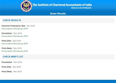 Ca Final Result November 2018 Released- Pass Percentage