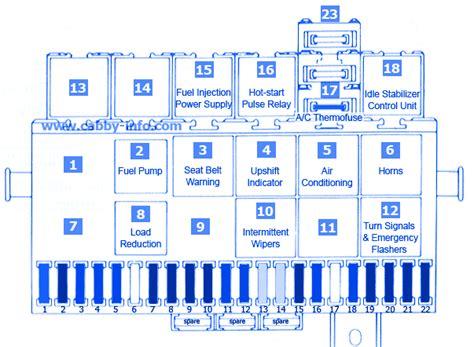 2008 Volkswagen Rabbit Fuse Box Diagram by Vw Rabbit Gti 1984 Fuse Box Block Circuit Breaker Diagram