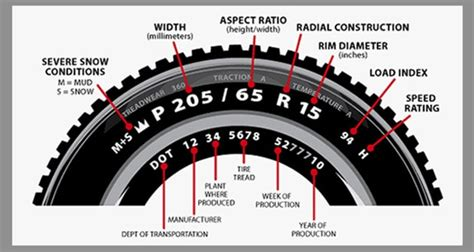chudds chrysler tire size guide   read tires