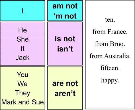 Verb To Be  Negative Form  Games To Learn English  Games To Learn English