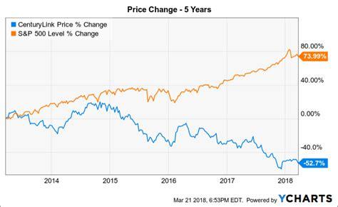 CenturyLink: The Storey We Trust - CenturyLink, Inc. (NYSE ...