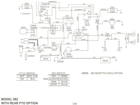 966 Ih Tractor Wiring Schematic For by International Tractor Wiring Diagram Wiring Forums