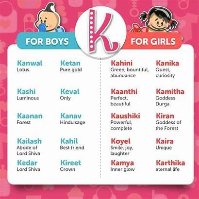 Names Hindu Boy Unique Boys Hindi Start