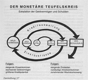 Auswirkungen Einer Deflation : die krise ist folge des kapitalismus siehe spanien ~ Lizthompson.info Haus und Dekorationen