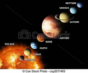 Drawings of Planets Of Our Solar System - an illustrated ...