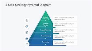 5 Step Strategy Pyramid Diagram