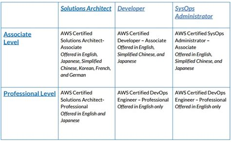 aws certification books   book downloads