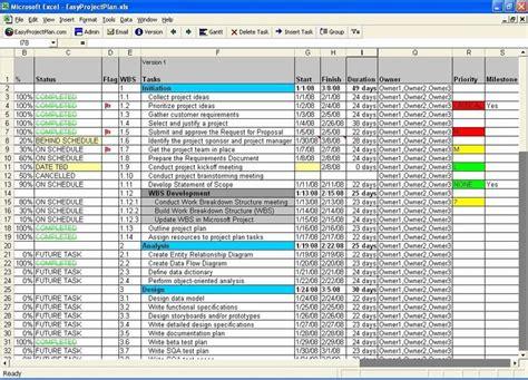 prototypal gantt chart template   year project