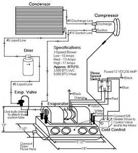 similiar parts of an hvac unit keywords air conditioning in dash unit diagram jpg 106982 bytes