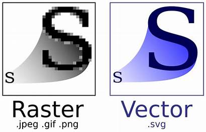 Svg Vector Graphics Scalable Explained Environments Tablet