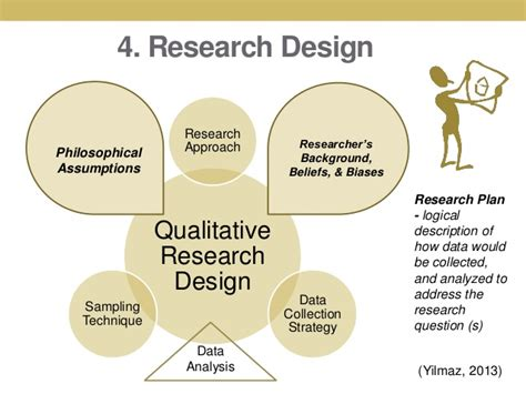 qualitative research design conducting qualitative research decisions actions and