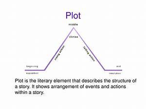 Elements Of Literary Analysis