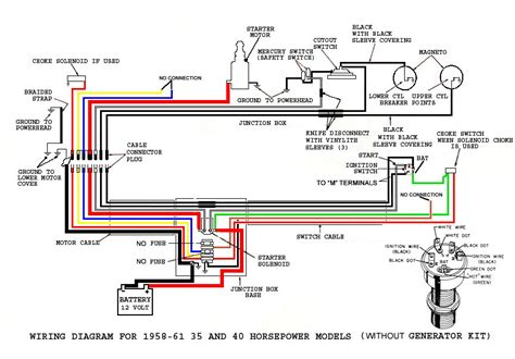 Evinrude Lark Ignition Wiring Question Page