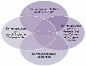 Information und kommunikation definition, english definition