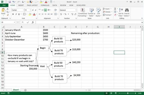 decision tree template excel how to draw a decision tree in excel techwalla