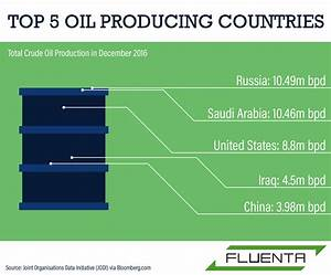 Top five oil producing countries: which will top the table ...