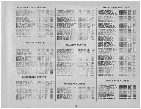mecklenburg  va genealogy