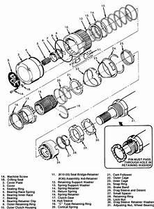 How Do I Get The Auto Locking Hub Off Of 1982 K5 Blazer