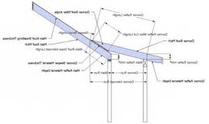 shed roof rafter calculator shed roof dormer photos