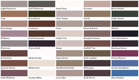 liberty cabinet hardware lowes valspar interior paint colors neiltortorella com