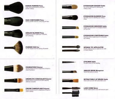 blog  drugstoreprincess makeup breakdown