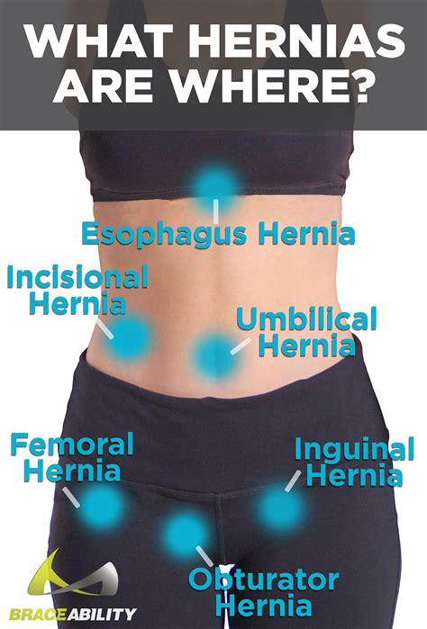 umbilical abdominal hernia support belt  pad