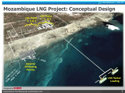 Fluor-JGC win first Mozambique LNG project ...