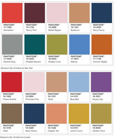Pantone Farben 2017 by Farben Herbst 2017 Farbtrends Herbst 2017 Pantone Fashion