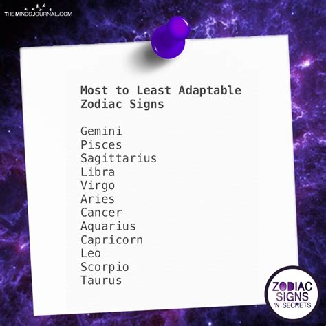 Most To Least Adaptable Zodiac Signs
