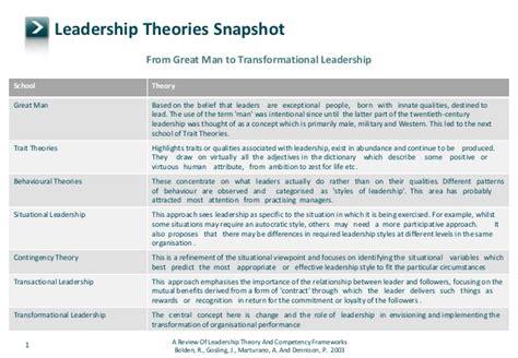 leadership theories snap shot