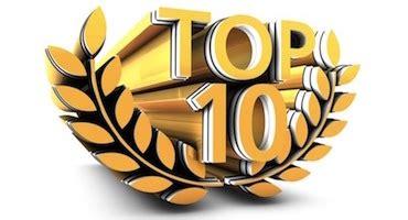 Top 10 Successful Meetings 'top 10' Lists Of 2017 Successful Meetings