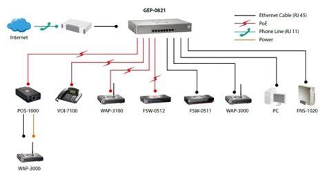 Port Gigabit Ethernet Switch With Poe Matte Grey
