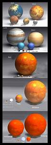 Planet Comparison by Orbilis on DeviantArt