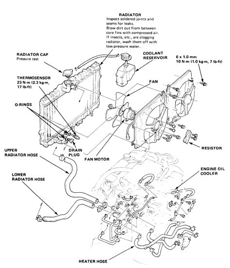 Buick Lesabre Vacuum Lines Auto Wiring Diagram