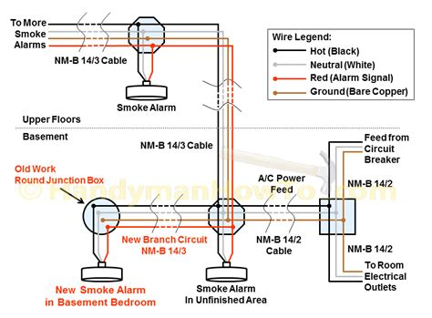 How Install Hardwired Smoke Alarm New Branch Circuit