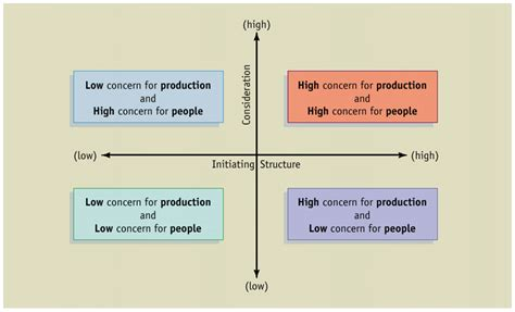 ch  organizational behavior  human resources