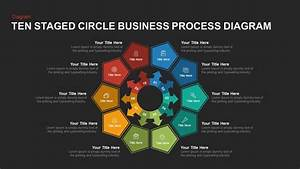 10 Staged Business Circle Process Diagram Powerpoint Template