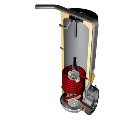 chauffe eau electrique d appoint chauffe eau 233 lectro solaire basicsun obesl 200 224 500 chauffe eau solaire individuel autres