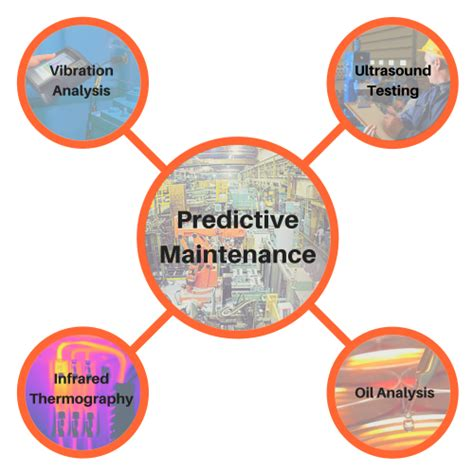 training surveys what s the impact of predictive maintenance ntt training