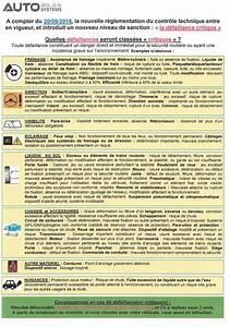 Nouvelle Réglementation Contrôle Technique 2018 : nouvelle r glementation en vigueur au 20 mai 2018 ~ Medecine-chirurgie-esthetiques.com Avis de Voitures