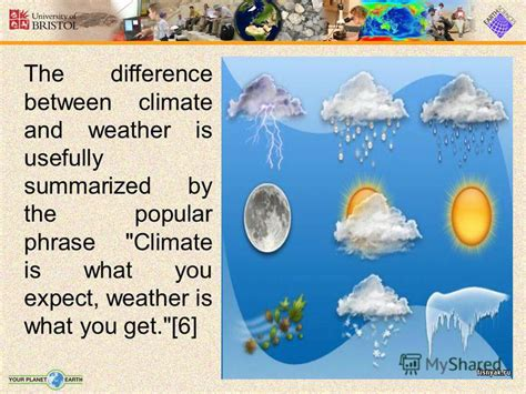 climate weather between difference definition change expect phrase summarized usefully paleoclimatology popular