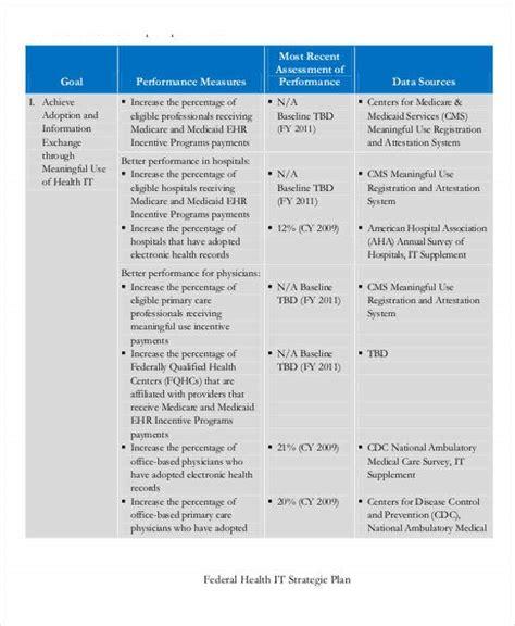 strategic plan templates  word  premium
